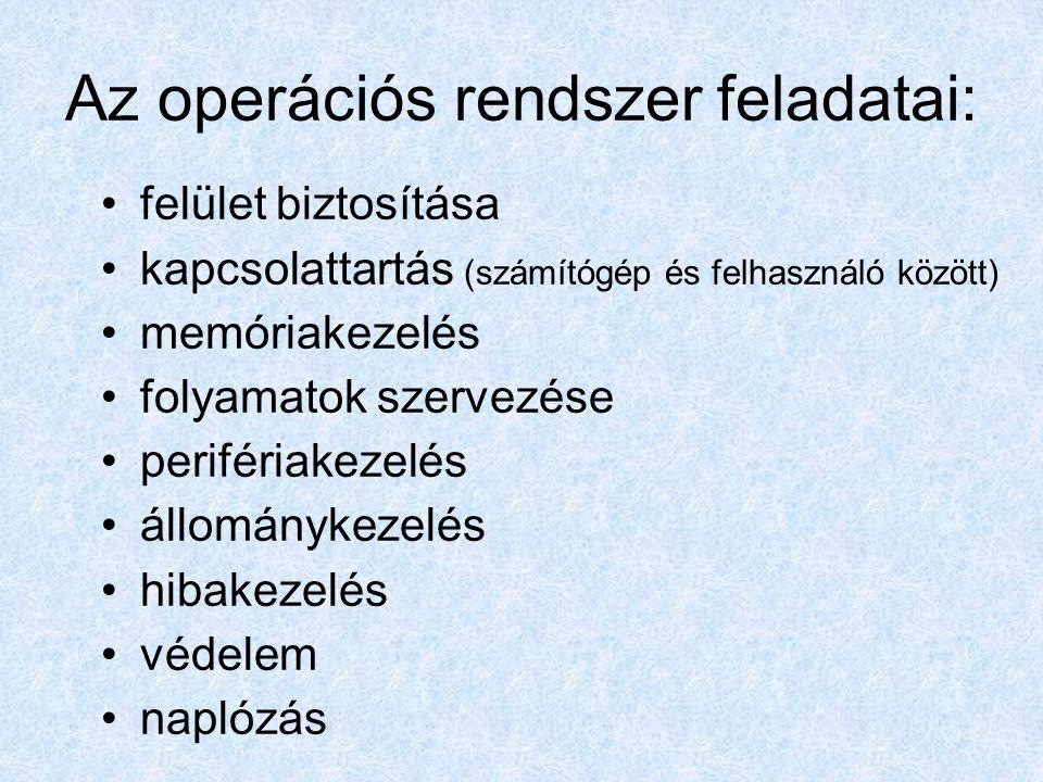 Az operációs rendszer feladatai: