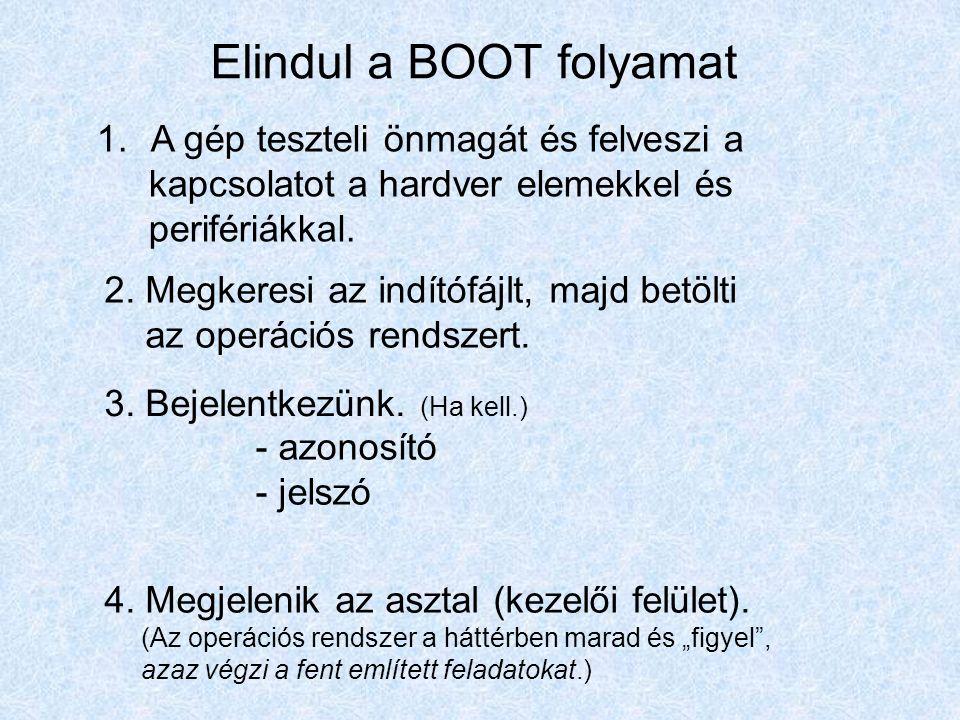 Elindul a BOOT folyamat