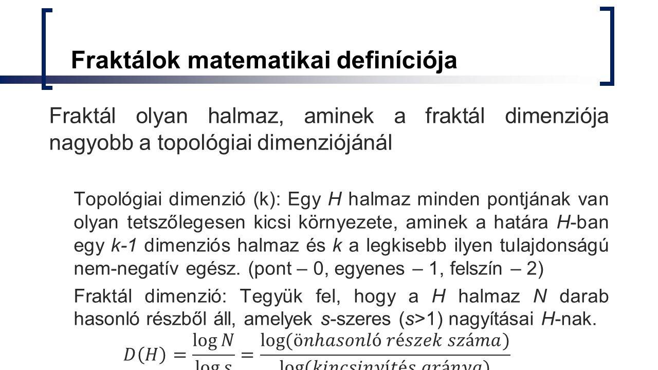 Fraktálok matematikai definíciója