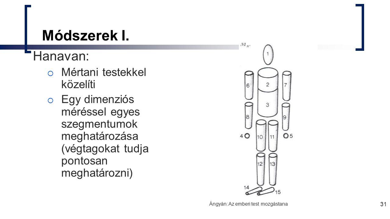 Módszerek I. Hanavan: Mértani testekkel közelíti