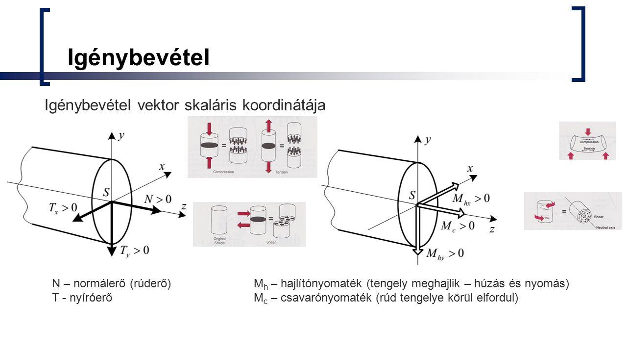 Igénybevétel Igénybevétel vektor skaláris koordinátája