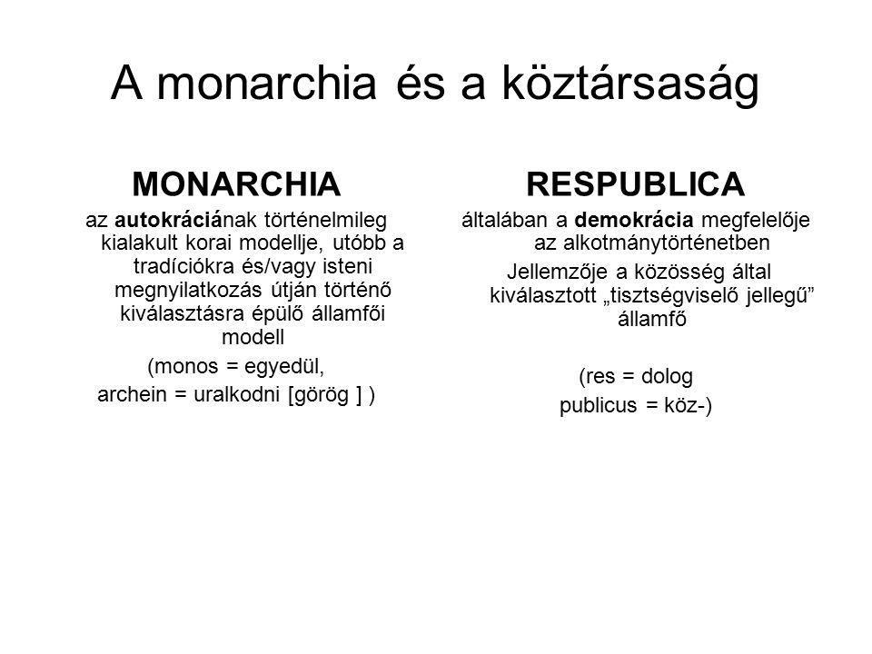 A monarchia és a köztársaság
