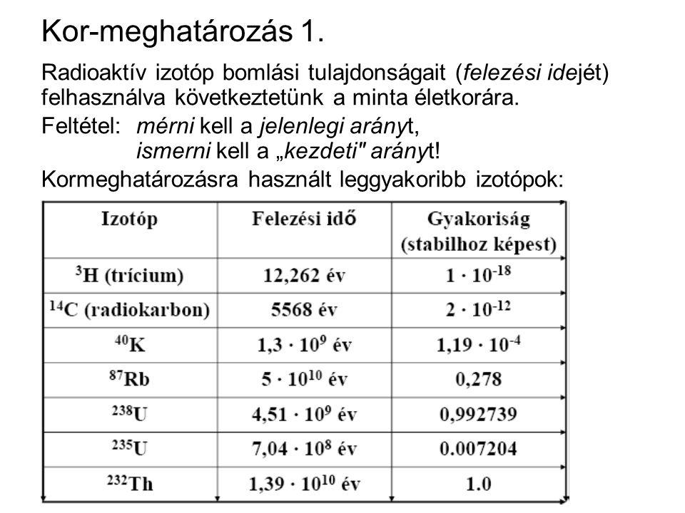 Kor-meghatározás 1. Radioaktív izotóp bomlási tulajdonságait (felezési idejét) felhasználva következtetünk a minta életkorára.