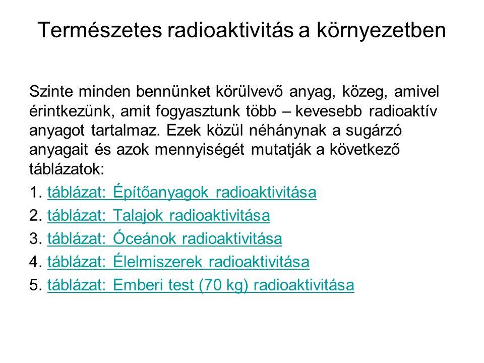 Természetes radioaktivitás a környezetben