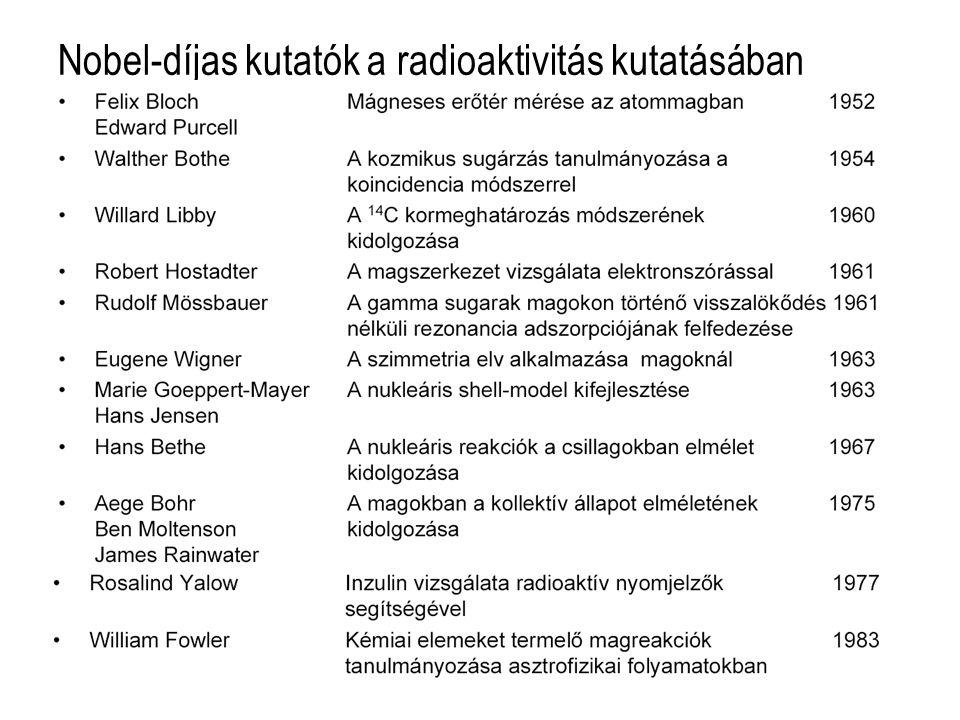 Nobel-díjas kutatók a radioaktivitás kutatásában