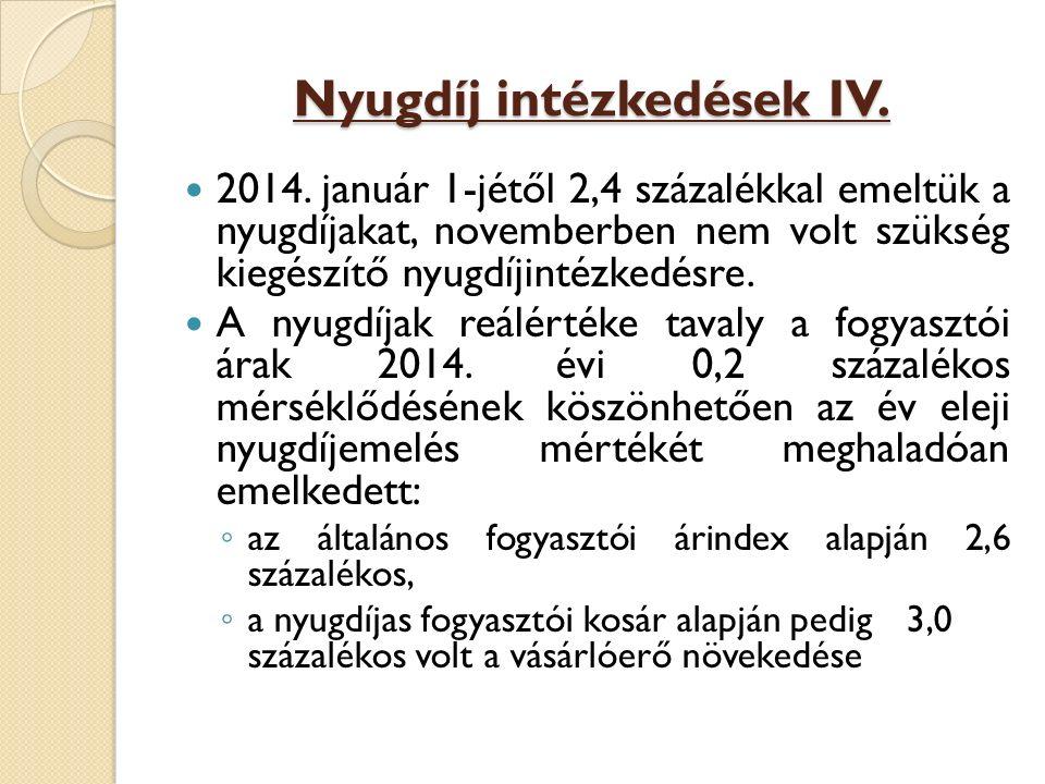 Nyugdíj intézkedések IV.
