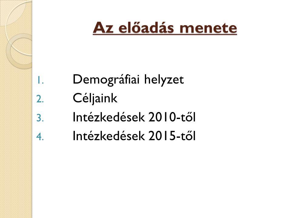 Az előadás menete Demográfiai helyzet Céljaink Intézkedések 2010-től