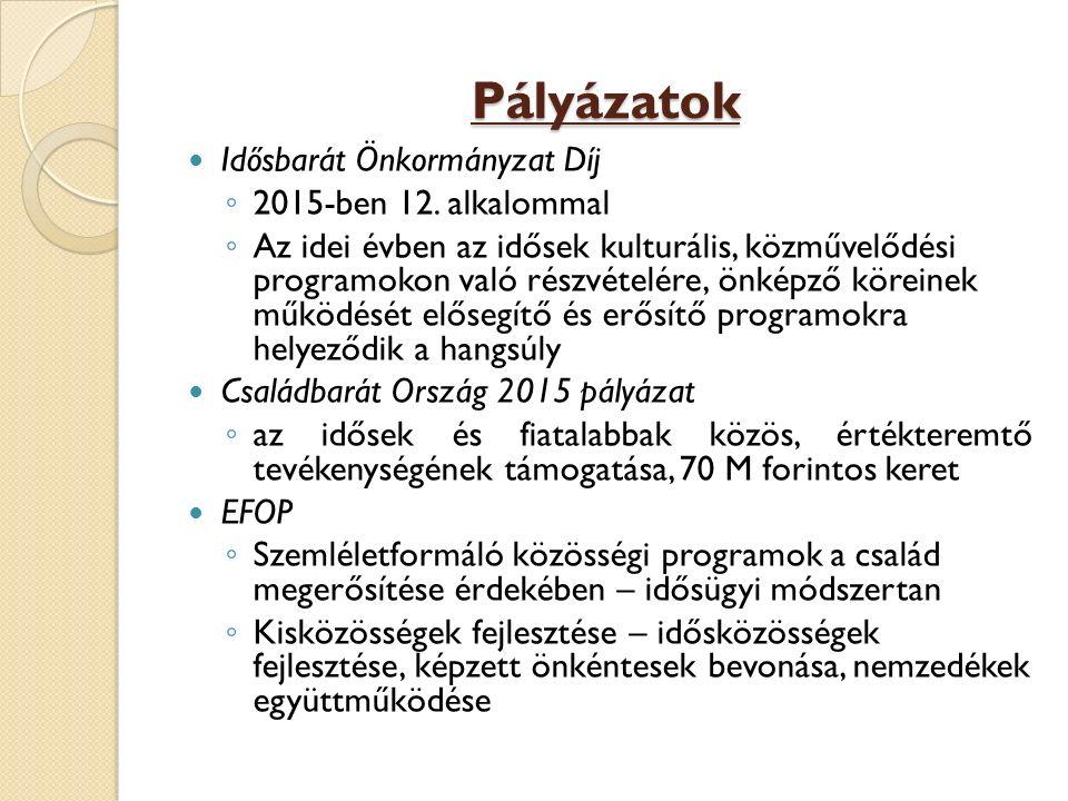 Pályázatok Idősbarát Önkormányzat Díj 2015-ben 12. alkalommal