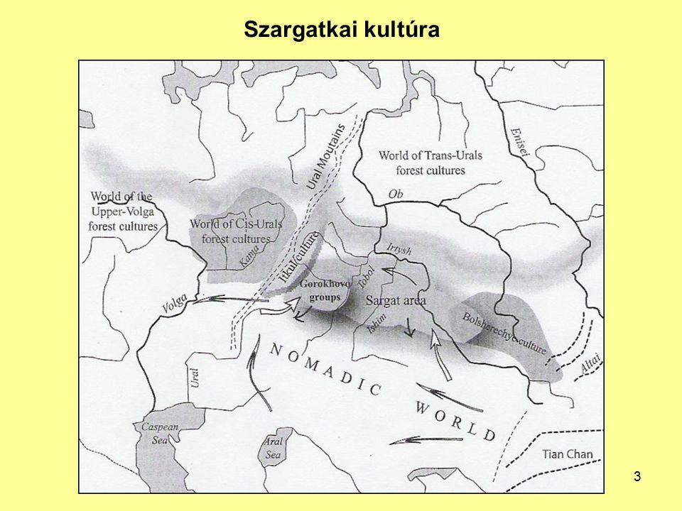 Szargatkai kultúra