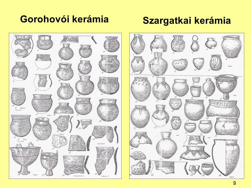 Gorohovói kerámia Szargatkai kerámia