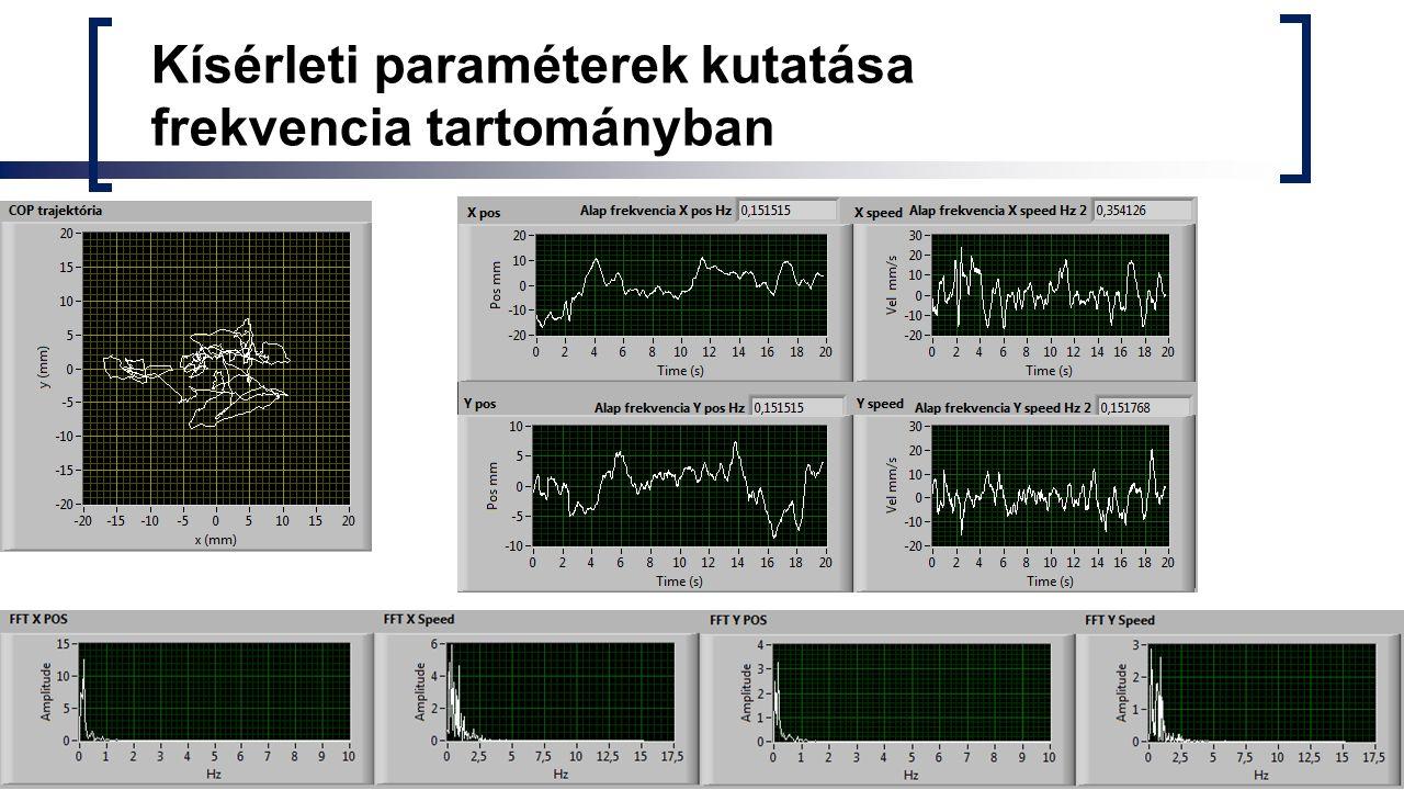 Kísérleti paraméterek kutatása frekvencia tartományban