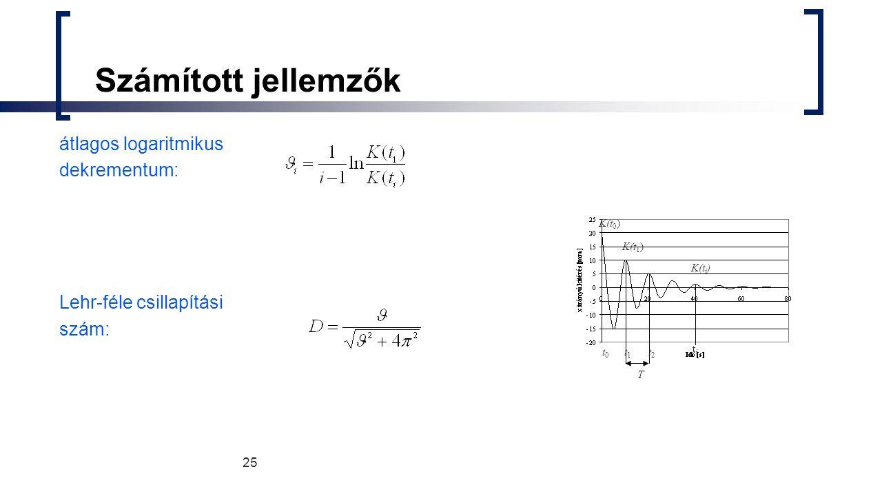 Számított jellemzők átlagos logaritmikus dekrementum: Lehr-féle csillapítási szám: K(t0) K(t1) K(ti)