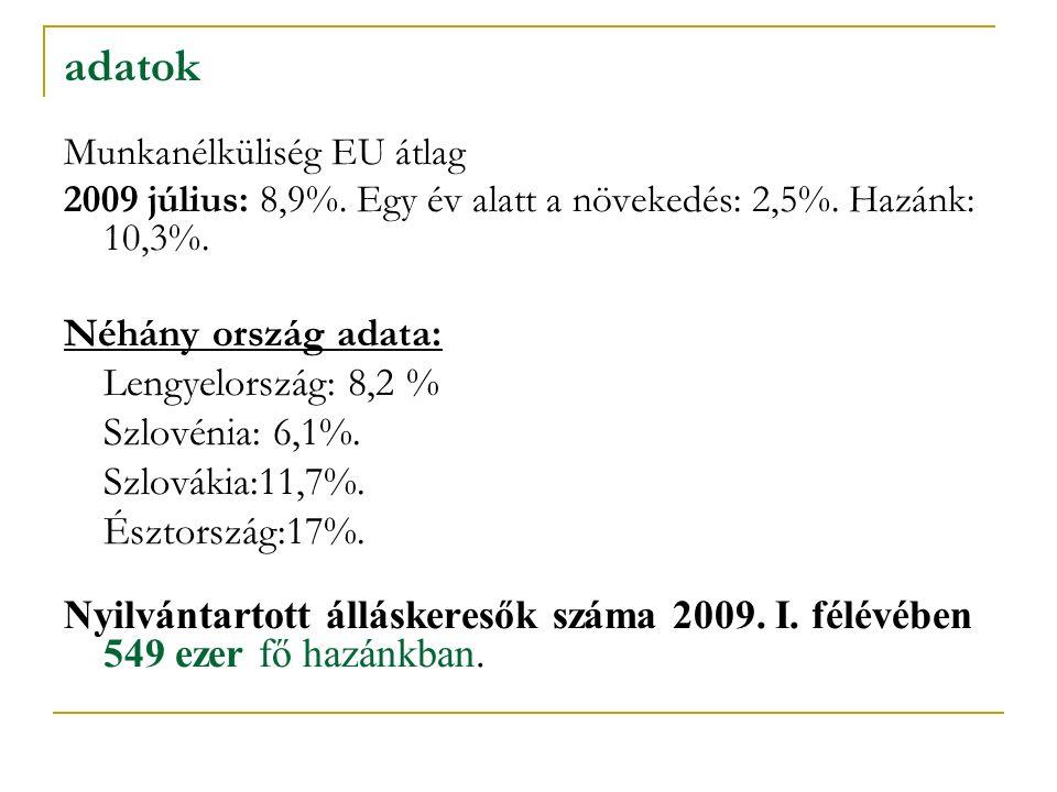 adatok Néhány ország adata: Lengyelország: 8,2 % Szlovénia: 6,1%.