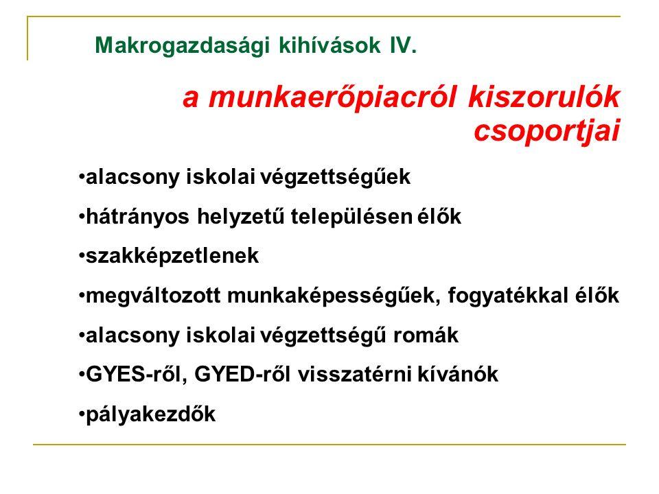 Makrogazdasági kihívások IV.