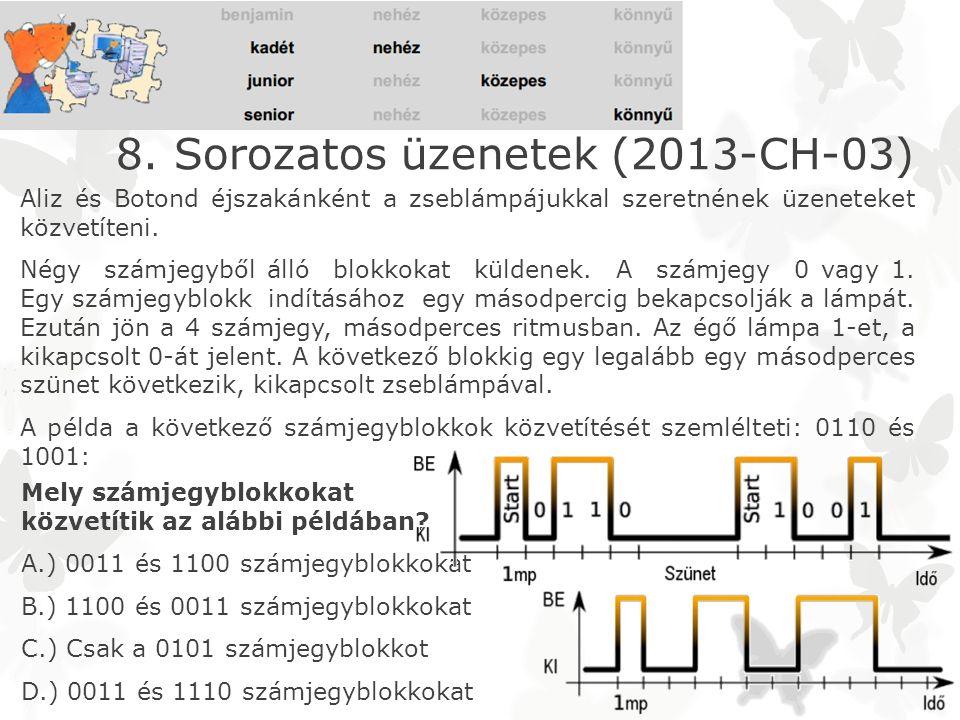 8. Sorozatos üzenetek (2013-CH-03)