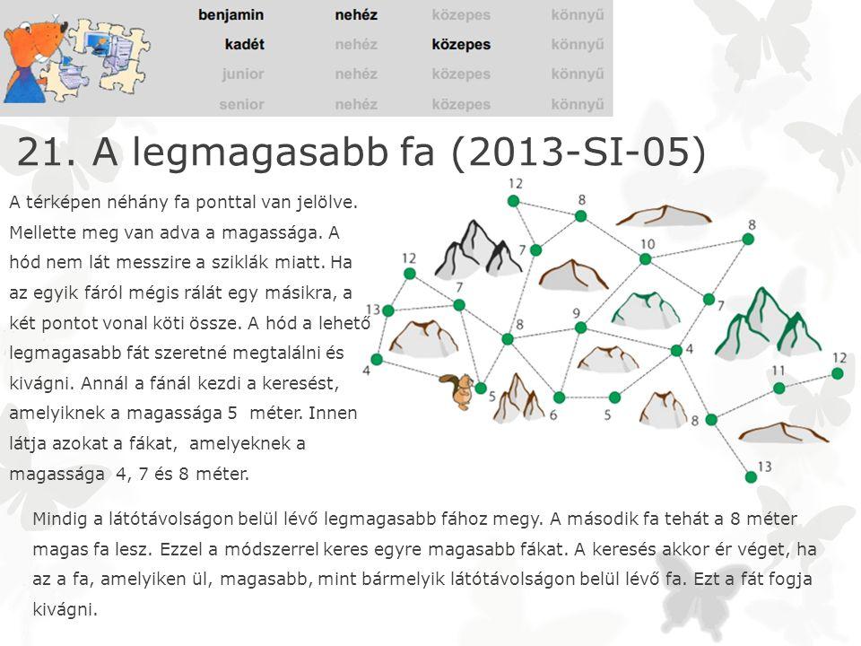 21. A legmagasabb fa (2013-SI-05)