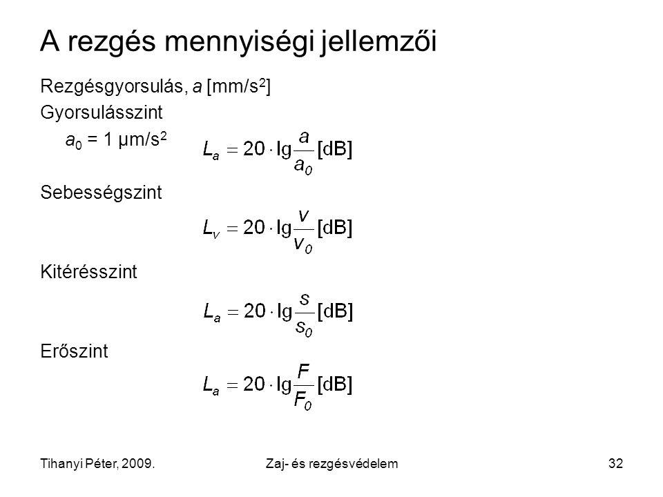 A rezgés mennyiségi jellemzői