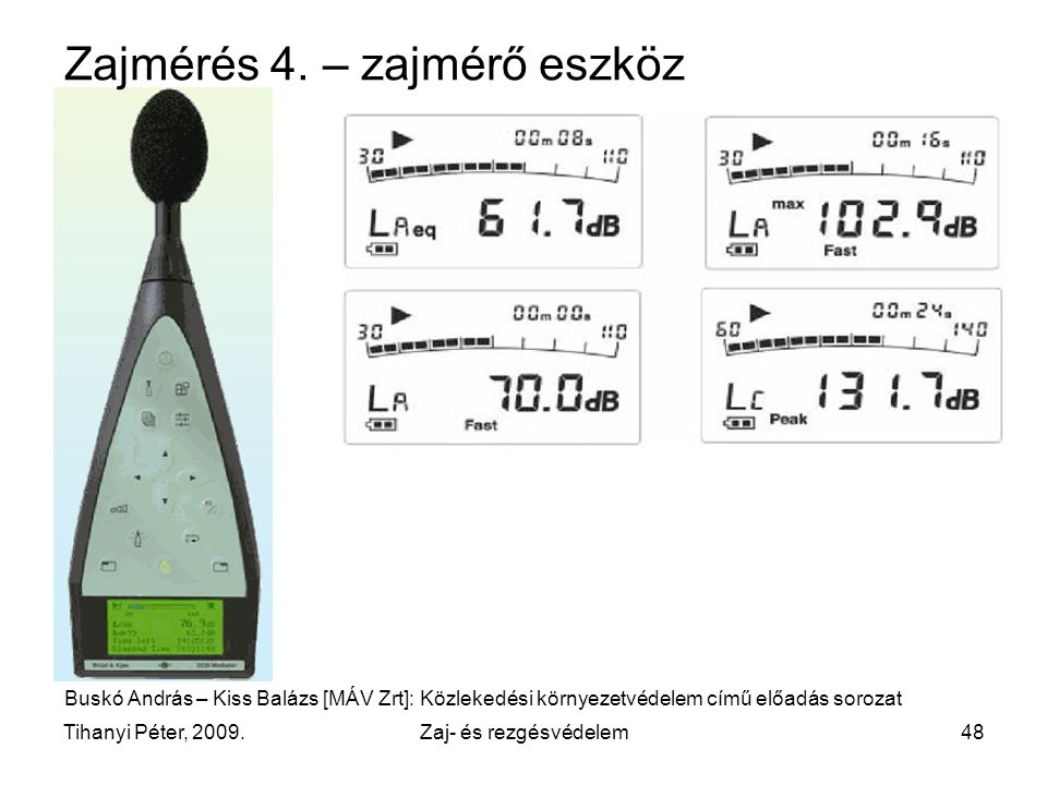 Zajmérés 4. – zajmérő eszköz