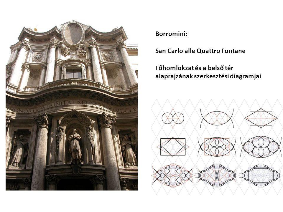 Borromini: San Carlo alle Quattro Fontane.