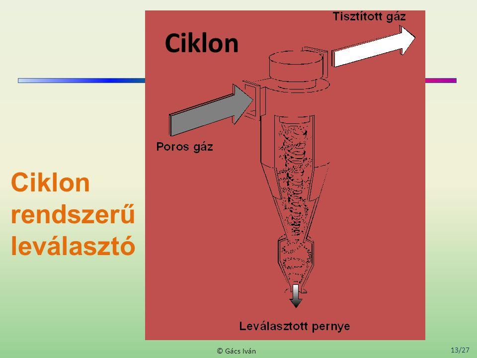 Ciklon Ciklon rendszerű leválasztó