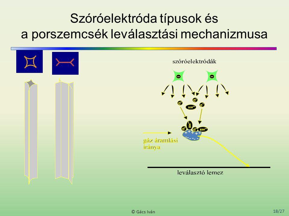 Szóróelektróda típusok és a porszemcsék leválasztási mechanizmusa