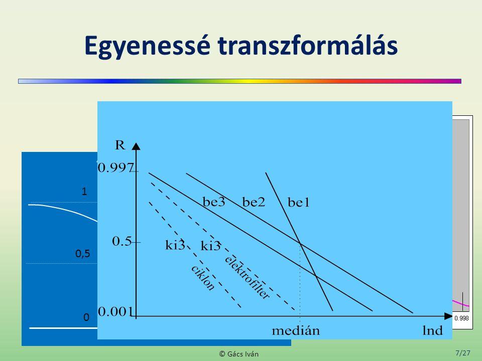 Egyenessé transzformálás