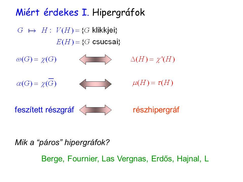Miért érdekes I. Hipergráfok