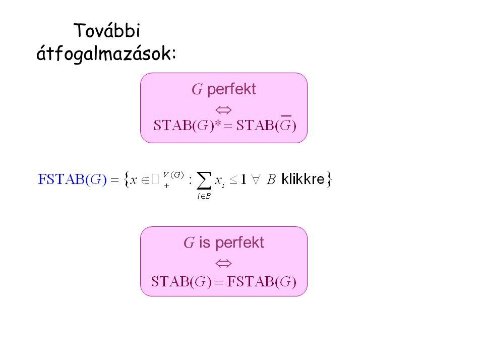 További átfogalmazások: G perfekt  G is perfekt 