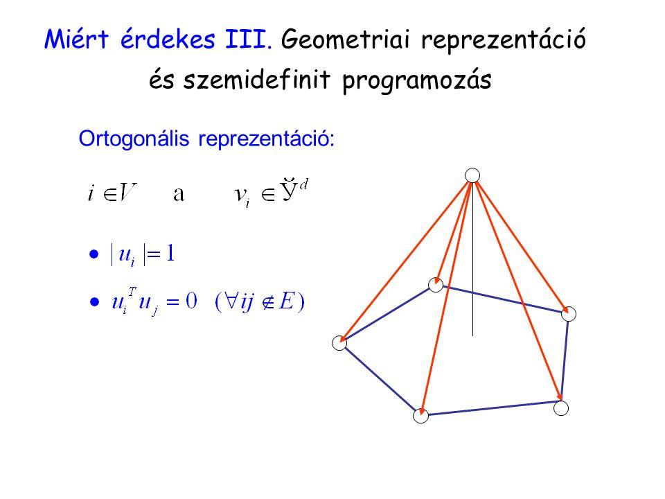 Miért érdekes III. Geometriai reprezentáció