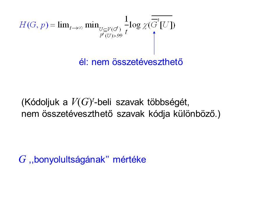 G ,,bonyolultságának'' mértéke