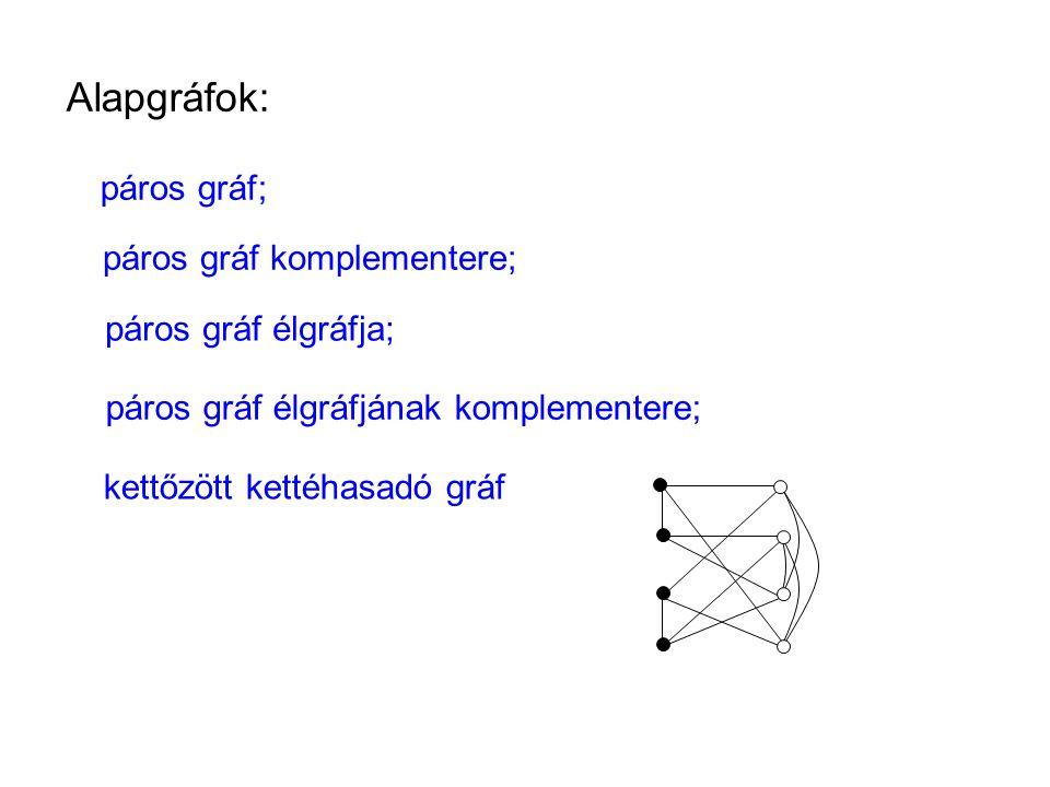 Alapgráfok: páros gráf; páros gráf komplementere; páros gráf élgráfja;