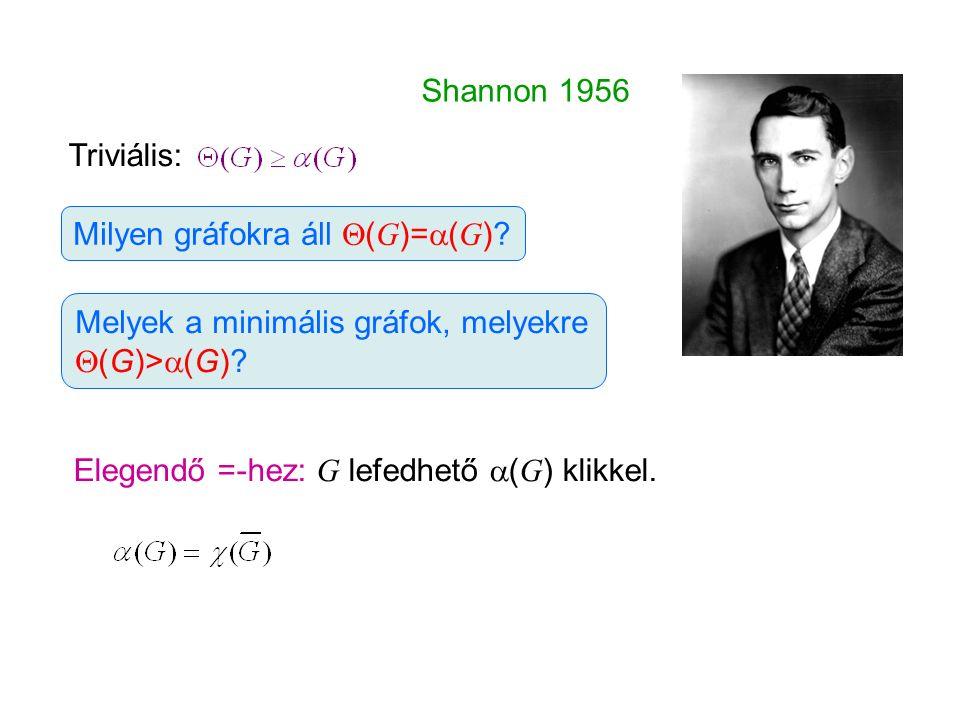 Elegendő =-hez: G lefedhető (G) klikkel.