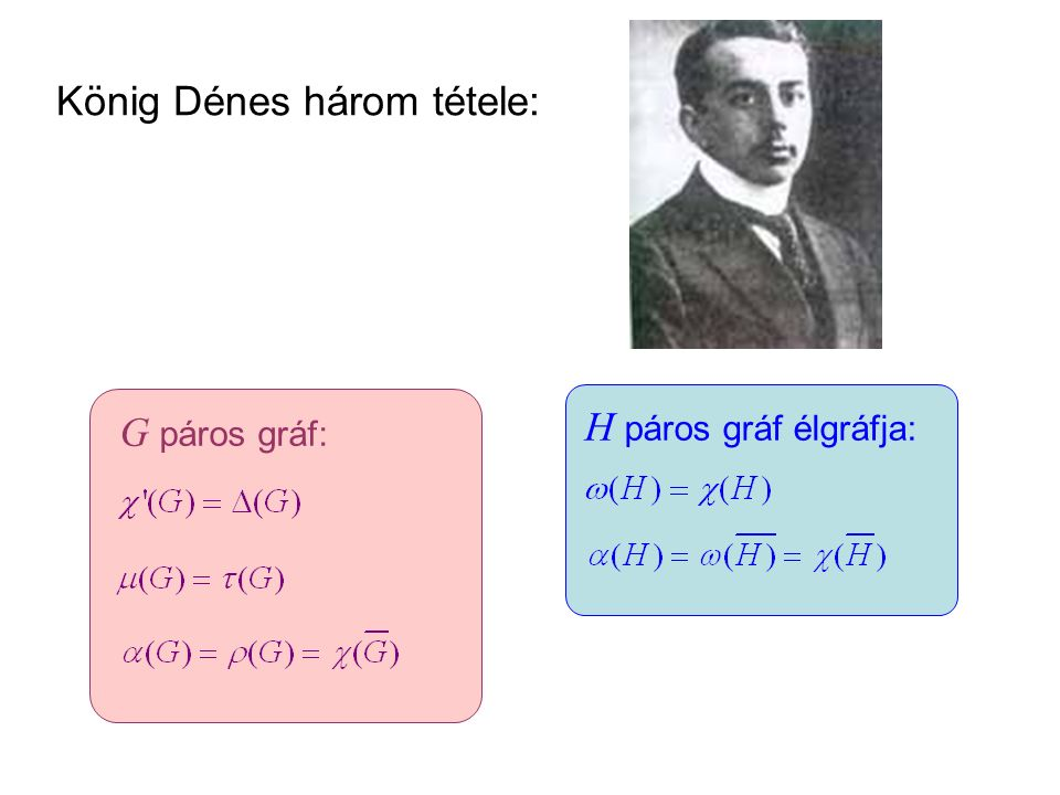 König Dénes három tétele: