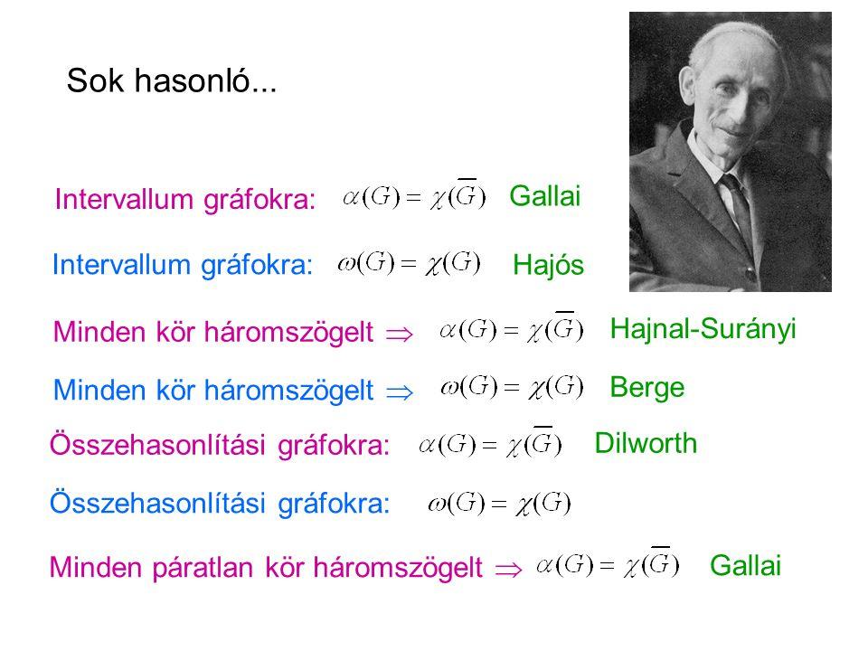 Sok hasonló... Gallai Intervallum gráfokra: Intervallum gráfokra: