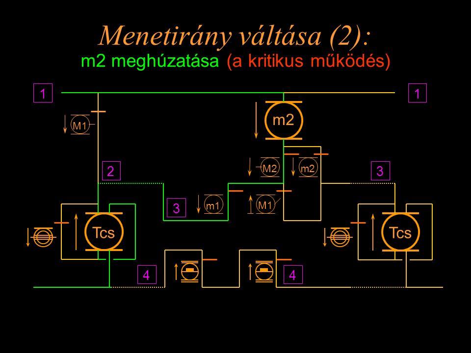 Menetirány váltása (2): m2 meghúzatása (a kritikus működés)