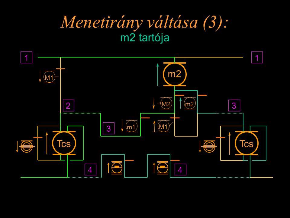 Menetirány váltása (3): m2 tartója