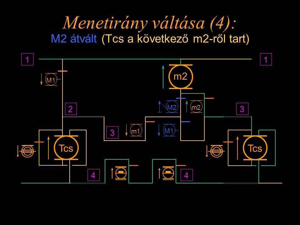 Menetirány váltása (4): M2 átvált (Tcs a következő m2-ről tart)
