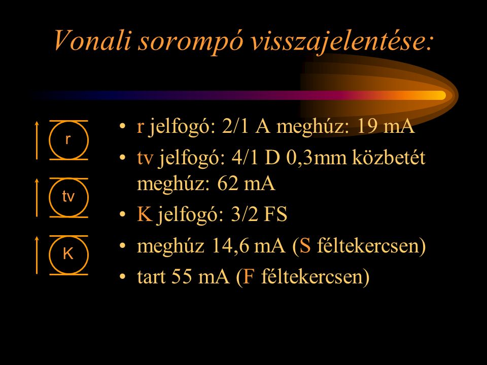 Vonali sorompó visszajelentése: