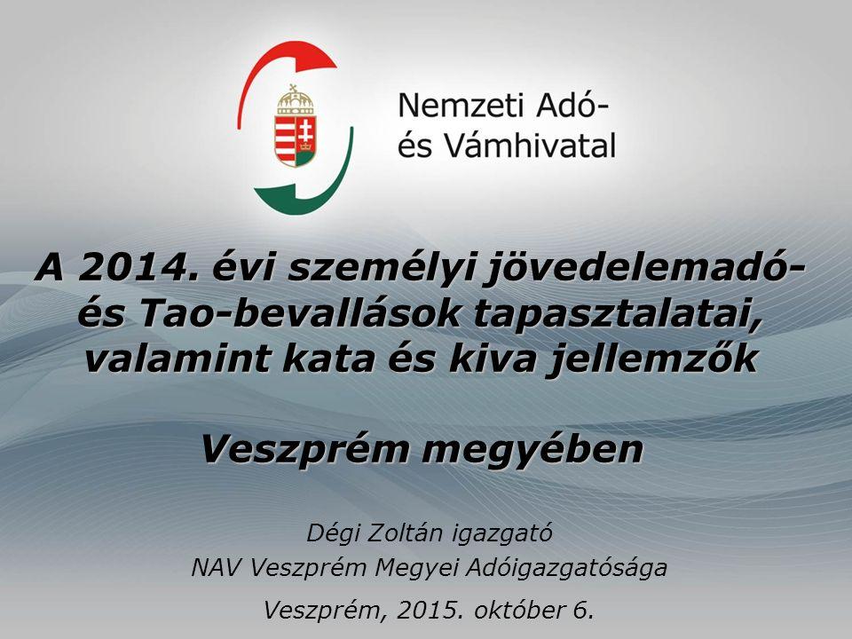 NAV Veszprém Megyei Adóigazgatósága
