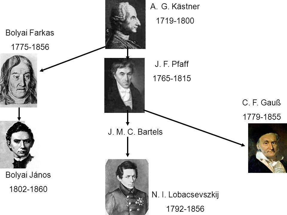 G. Kästner 1719-1800. Bolyai Farkas. 1775-1856. J. F. Pfaff. 1765-1815. C. F. Gauß. 1779-1855.