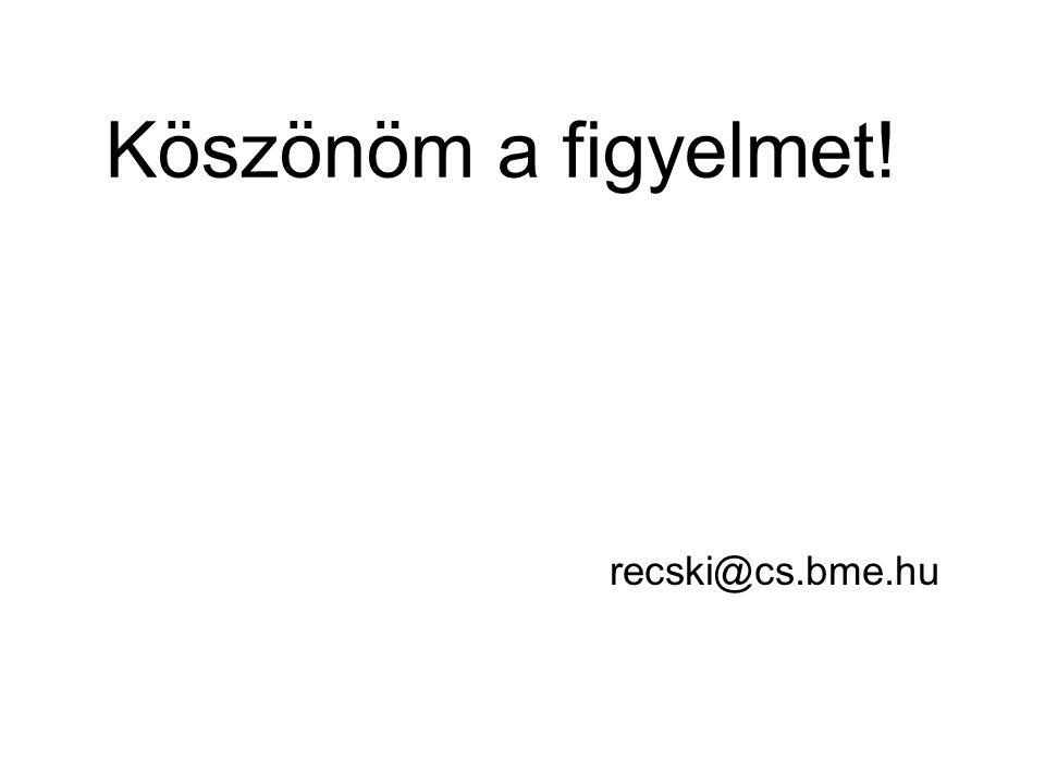 Köszönöm a figyelmet! recski@cs.bme.hu