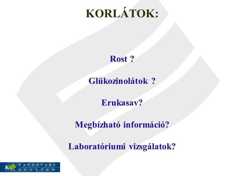Megbízható információ Laboratóriumi vizsgálatok