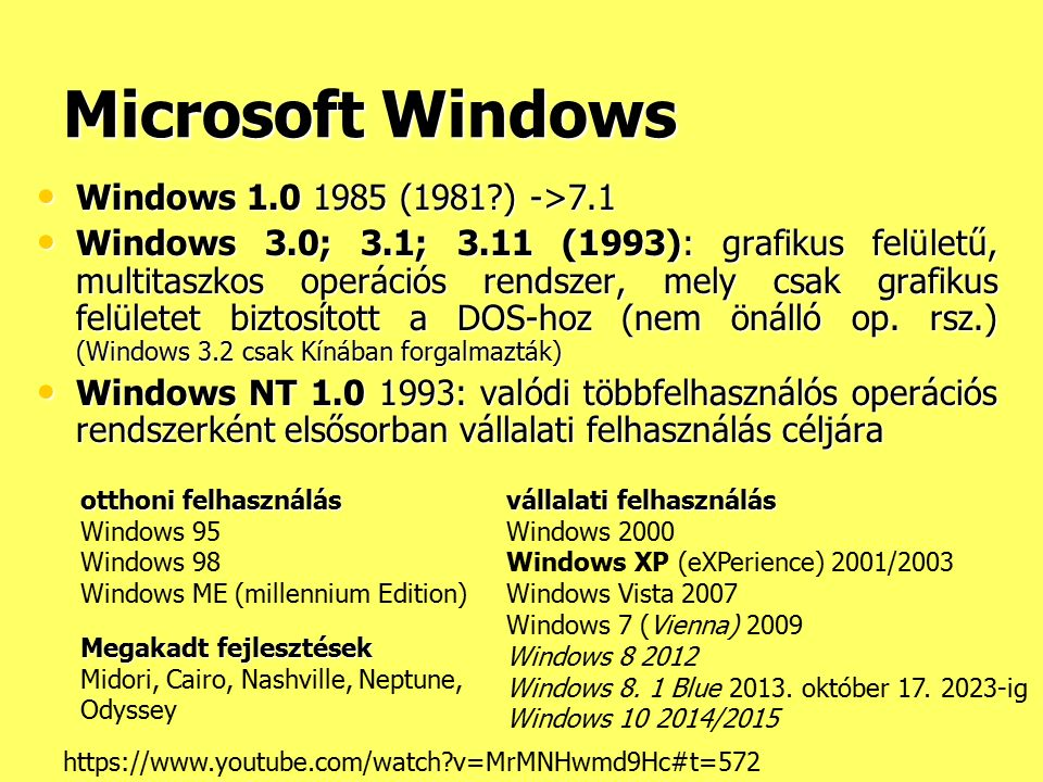 Microsoft Windows Windows 1.0 1985 (1981 ) ->7.1