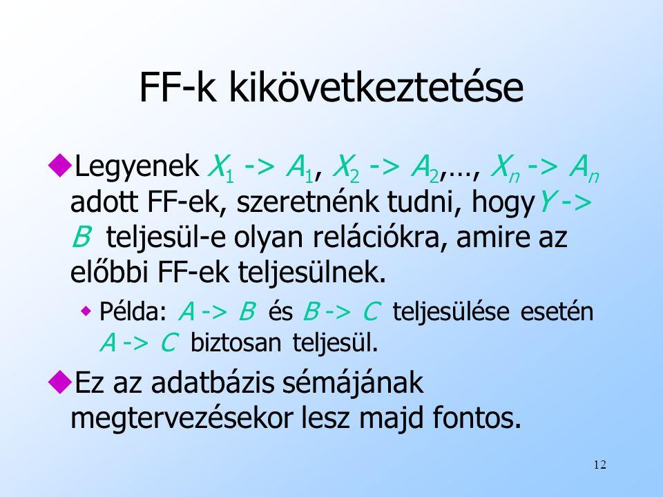 FF-k kikövetkeztetése