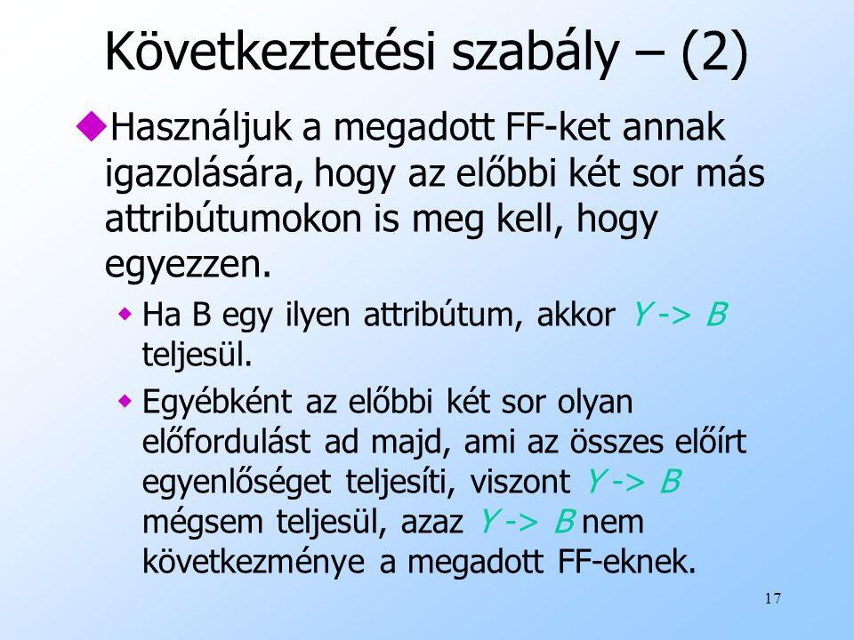 Következtetési szabály – (2)