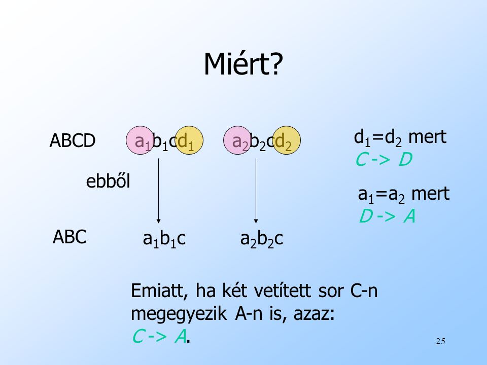 Miért d1=d2 mert C -> D ABCD a1b1cd1 a2b2cd2 ebből a1=a2 mert