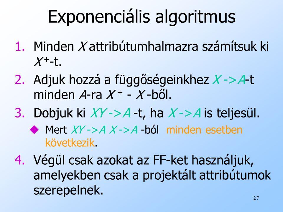 Exponenciális algoritmus
