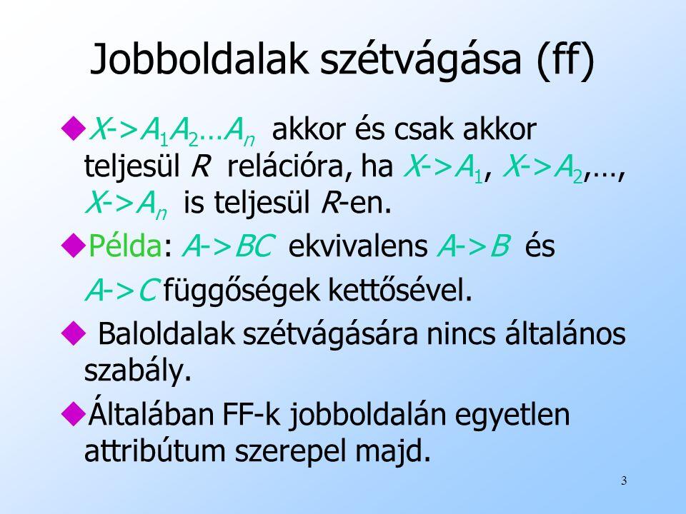 Jobboldalak szétvágása (ff)