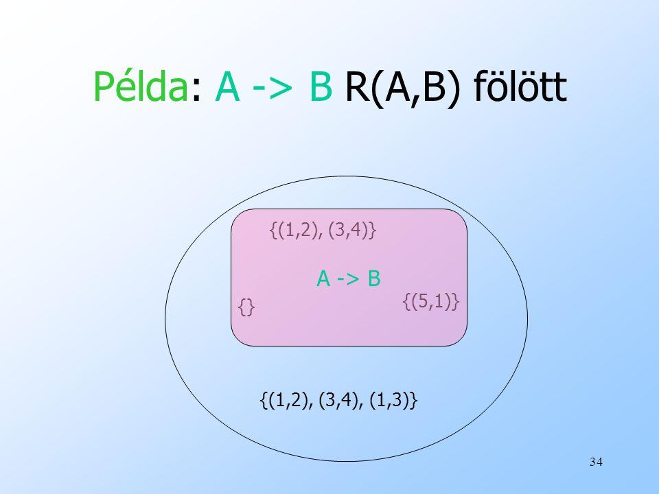 Példa: A -> B R(A,B) fölött