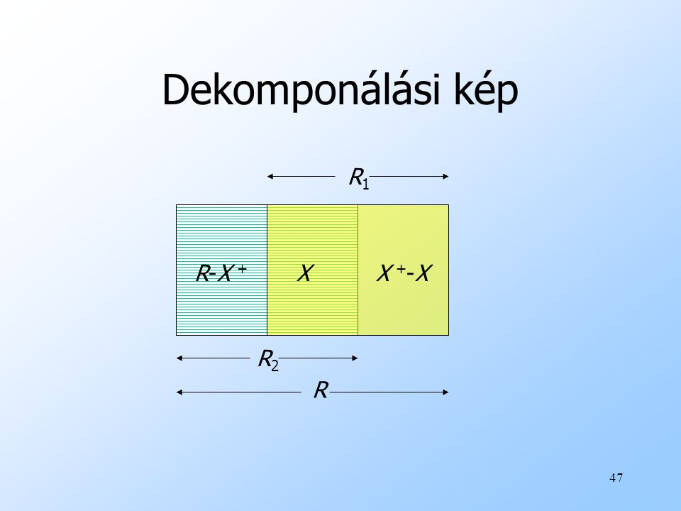 Dekomponálási kép R1 R-X + X X +-X R2 R